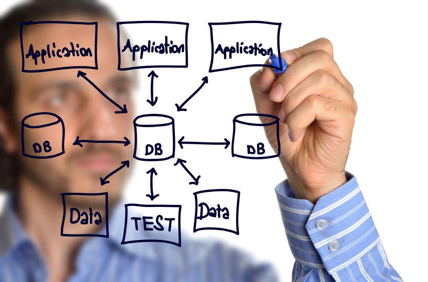 image of web app developer creating a web application framework for developing a custom website application